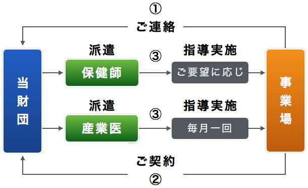 comission_business_diagram-chart