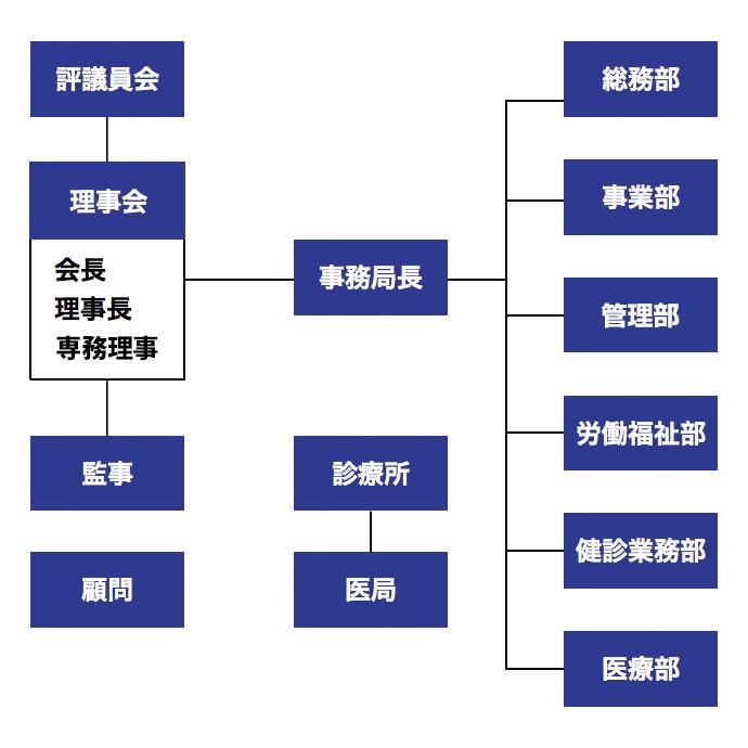 organization_v2
